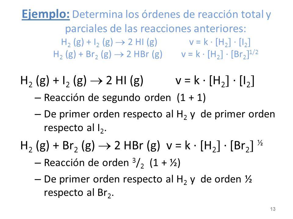 H2 (g) + I2 (g)  2 HI (g) v = k · [H2 · [I2